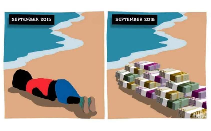 Hatzopoulos karikatur über Flüchtlingen