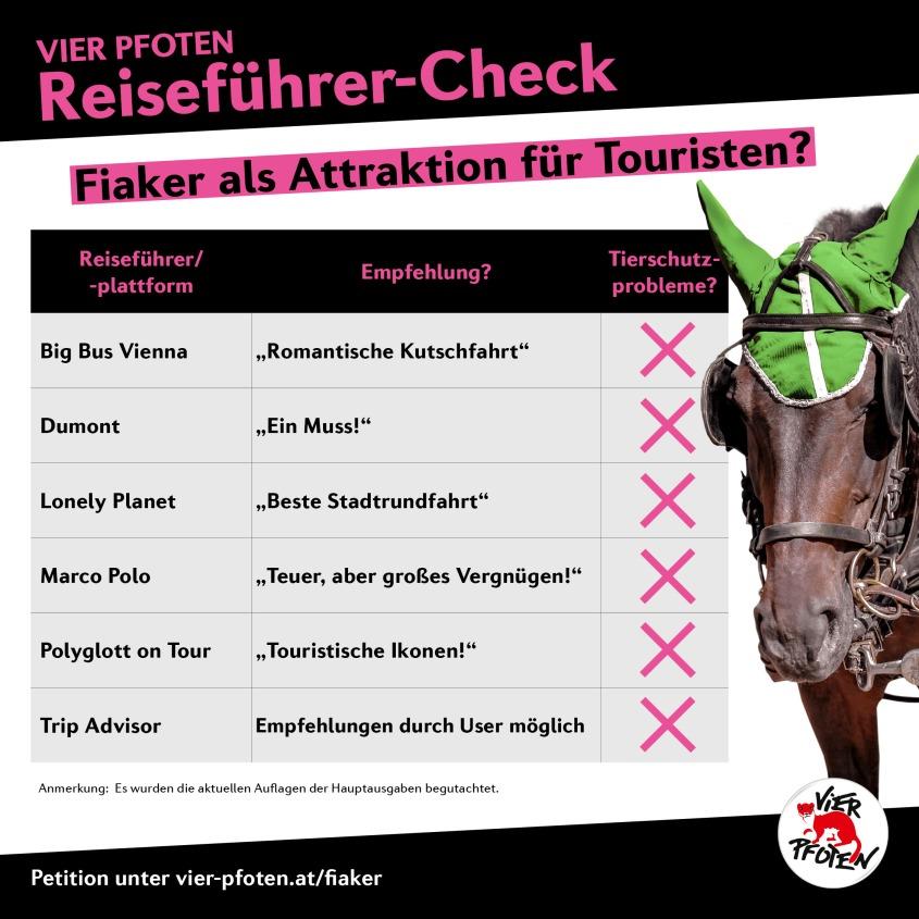 Reiseführer Check_Fiake Pferde